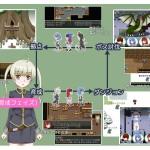 Plant Girl FRONTIER/ 女の子たちと頑張る育成RPG..